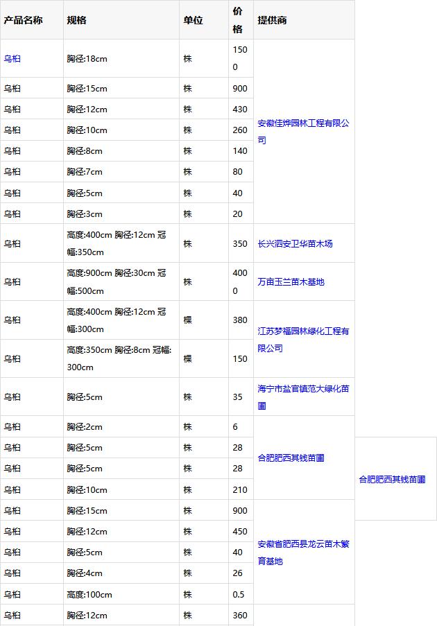 【报价】06.28日部分苗木报价信息